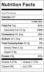 Nutrition Label for Coconut Pumpkin Curry