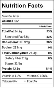 Nutrition label for glazed salmon and veggie skewers