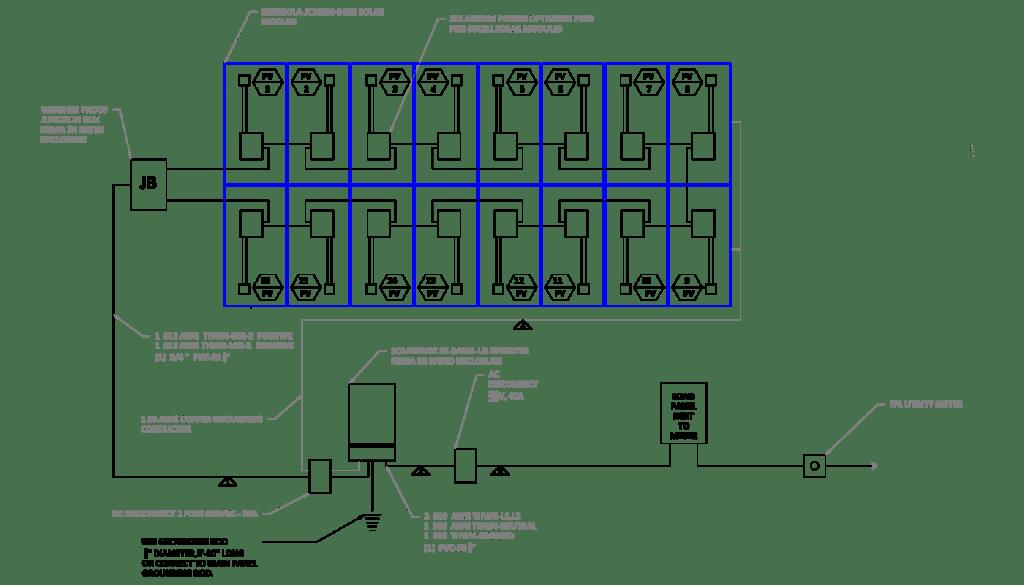 goldin-solar-blueprint-example