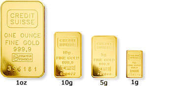 100g gold bar dimensions