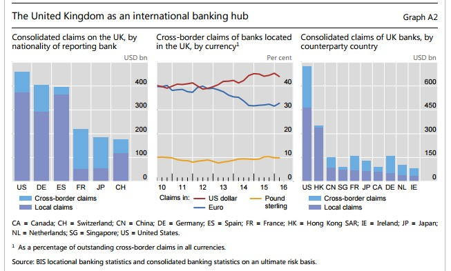 uk-international-banking-hub
