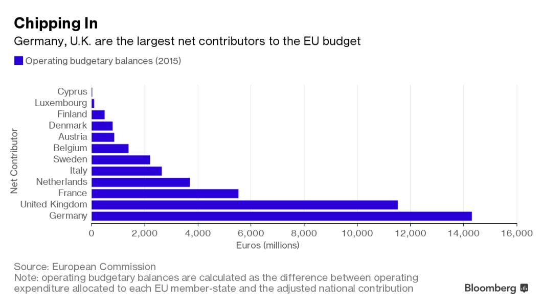 europeanbudget
