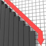 Stock Market Losses May Have Only Just Begun