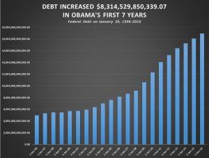 19 trillion debt
