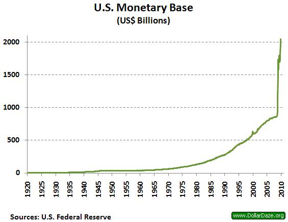https://i2.wp.com/goldnews.bullionvault.com/files/US_gold_reserves_3.png