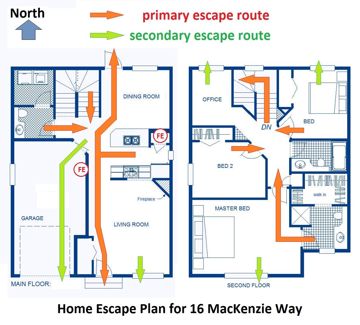 Home Escape Plans