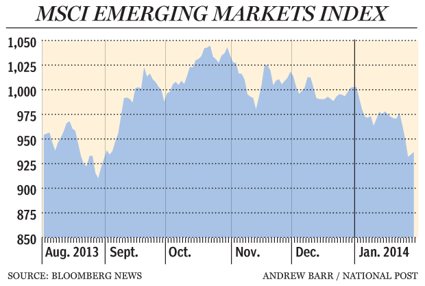 20140131_msci_emerging_markets_index