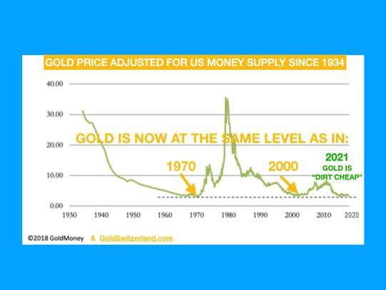 Gold is still a tremendous value.