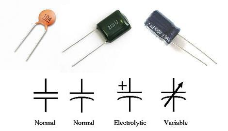 7 Electronic Components For Gadget Inventors