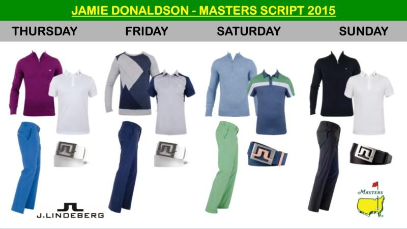 Donaldson Masters