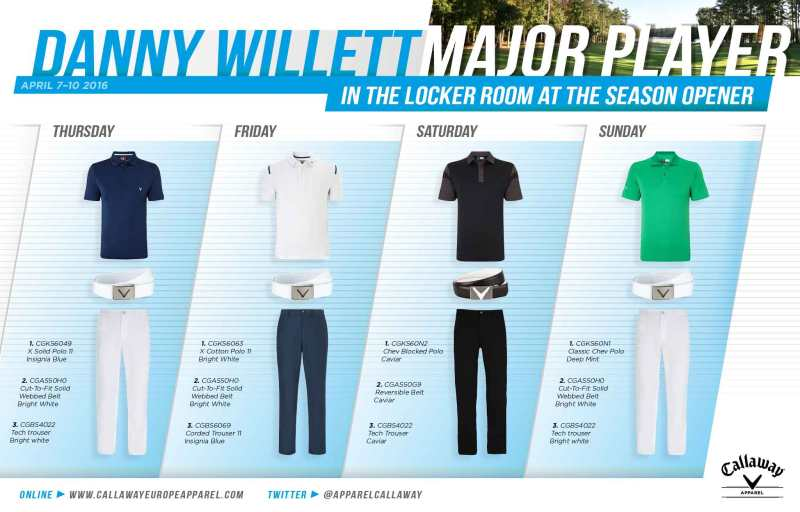 Danny Willett's 2016 Masters Apparel Script
