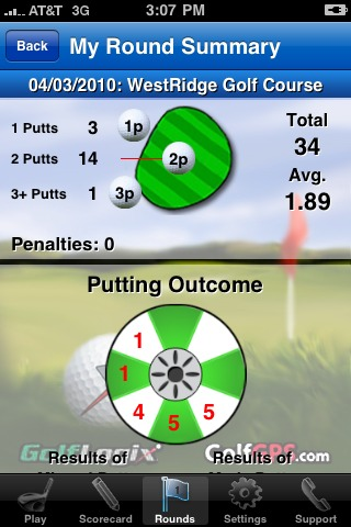 GolfLogix iPhone app - round summary approach