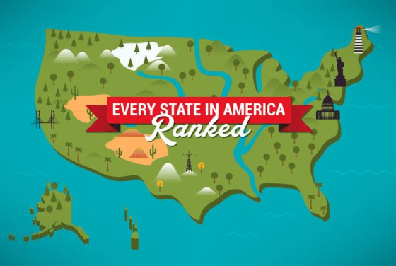 every state ranked