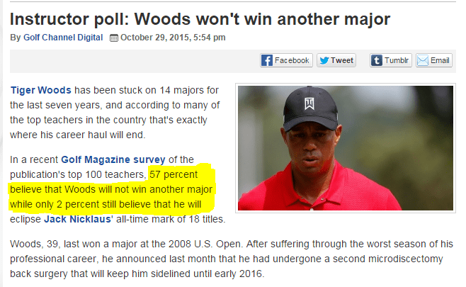 golf channel poll