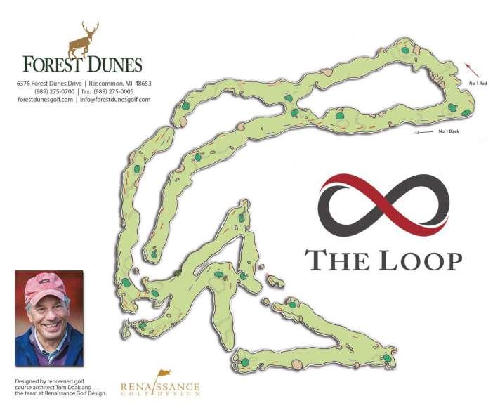 Loop Resized