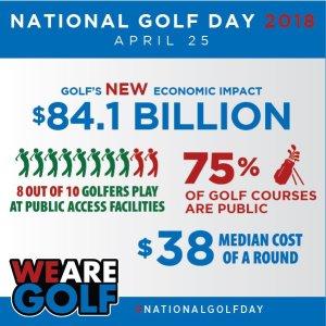 National Golf Day Celebrates Golf's Economic Impact #NationalGolfDay