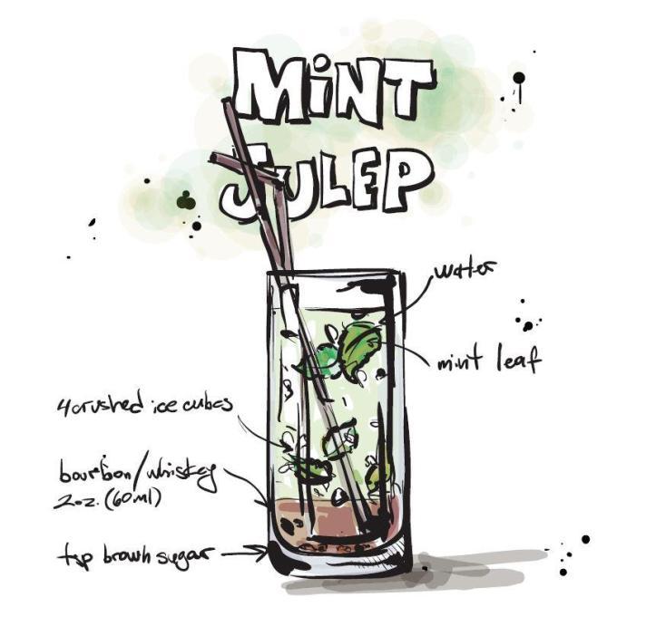 Mint Julep Day