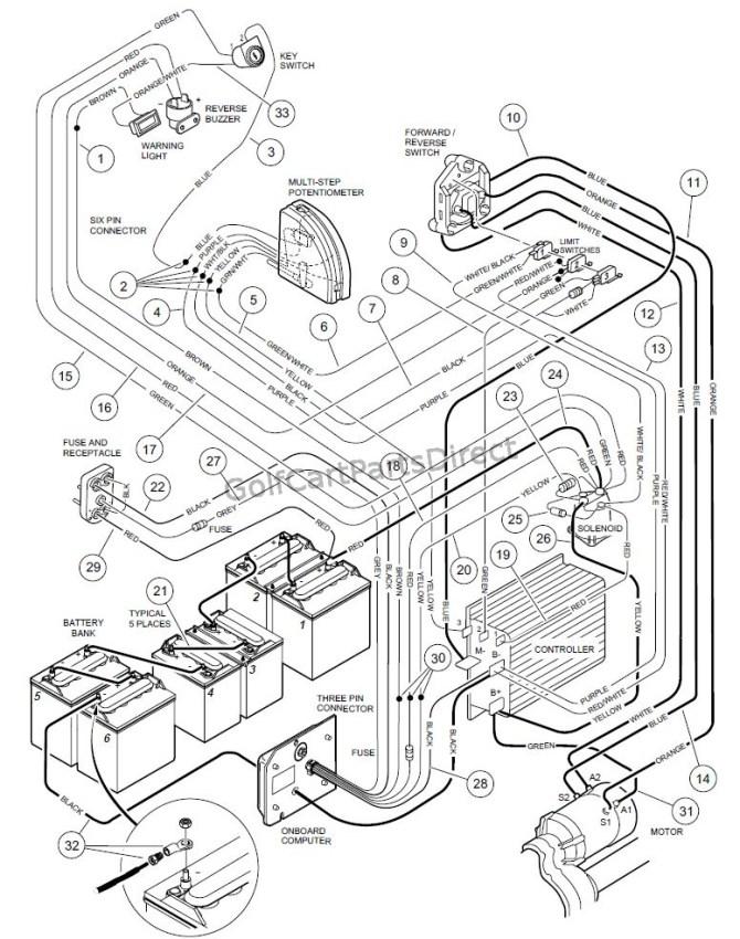 wiring  48v  golfcartpartsdirect