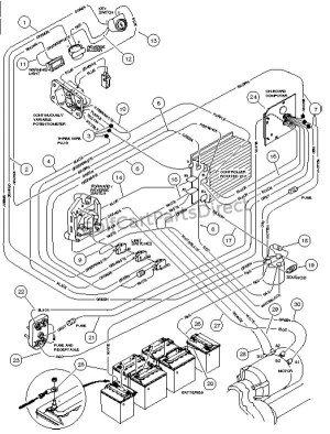 WIRING  CARRYALL II POWERDRIVE ELECTRIC VEHICLE