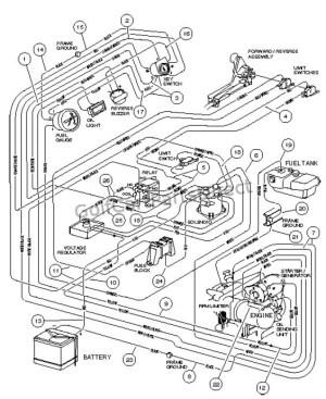 2006 Club Car Wiring Diagram Gas Engine | Wiring Diagram