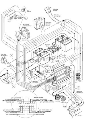 Wiring Diagram For Club Car Ds | Wiring Diagram