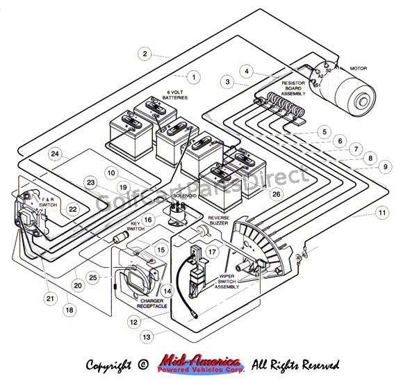 1994 Ezgo Battery Wiring Diagram Model