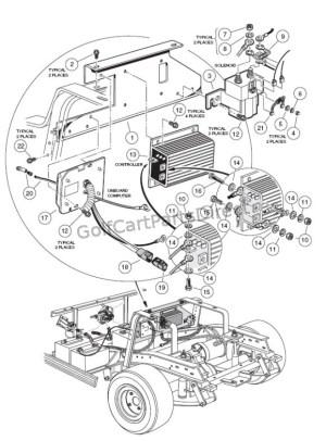 20002005 Club Car DS Gas or Electric  Club Car parts