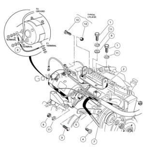 StarterGenerator Mounting  FE290  Club Car parts