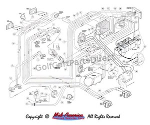 Wiring, Carryall VI  GolfCartPartsDirect