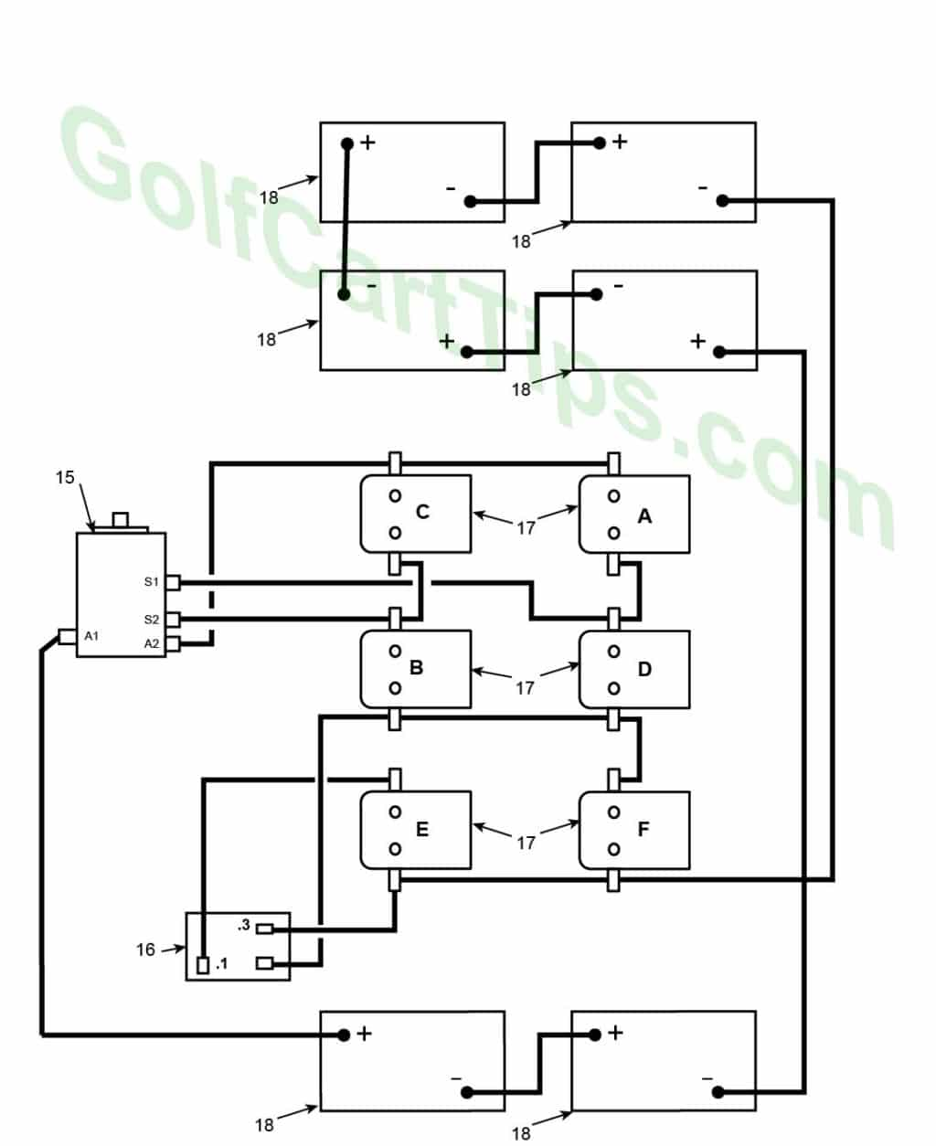 Harley Davidson Golf Cart Wiring Diagrams To De