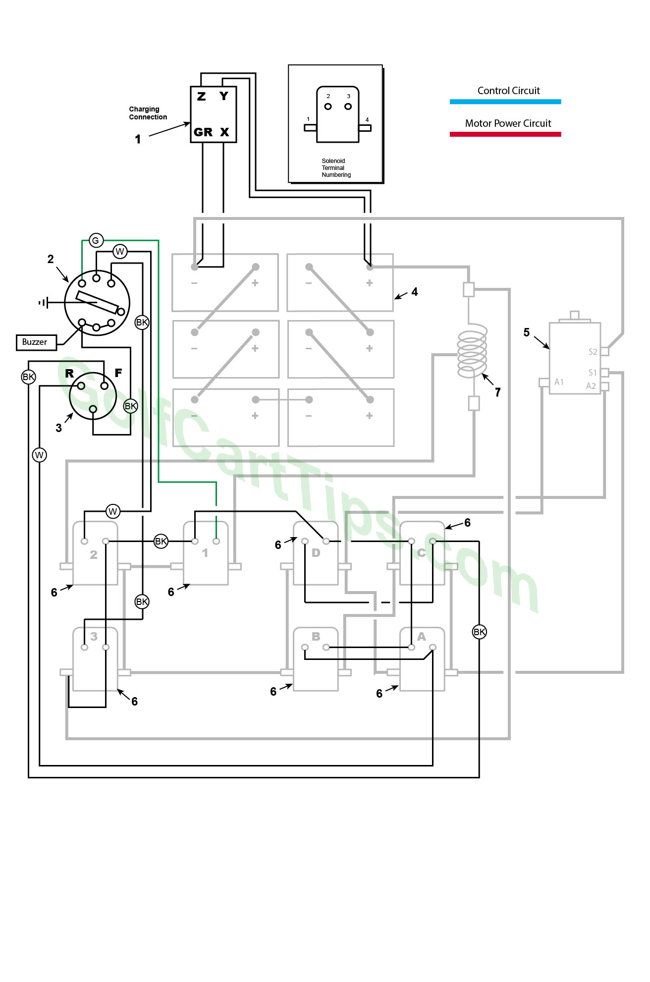 Ezgo Wiring Diagrams Model 300 Late S