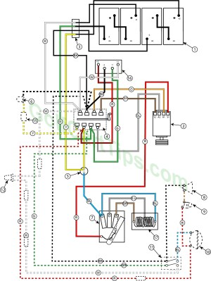 Troubleshooting Cushman Golfsters 195458 Wiring Diagrams