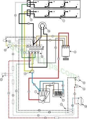 Troubleshooting Cushman Golfsters 195458 Wiring Diagrams