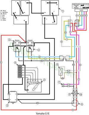 Yamaha G1A and G1E Wiring Troubleshooting Diagrams 197989