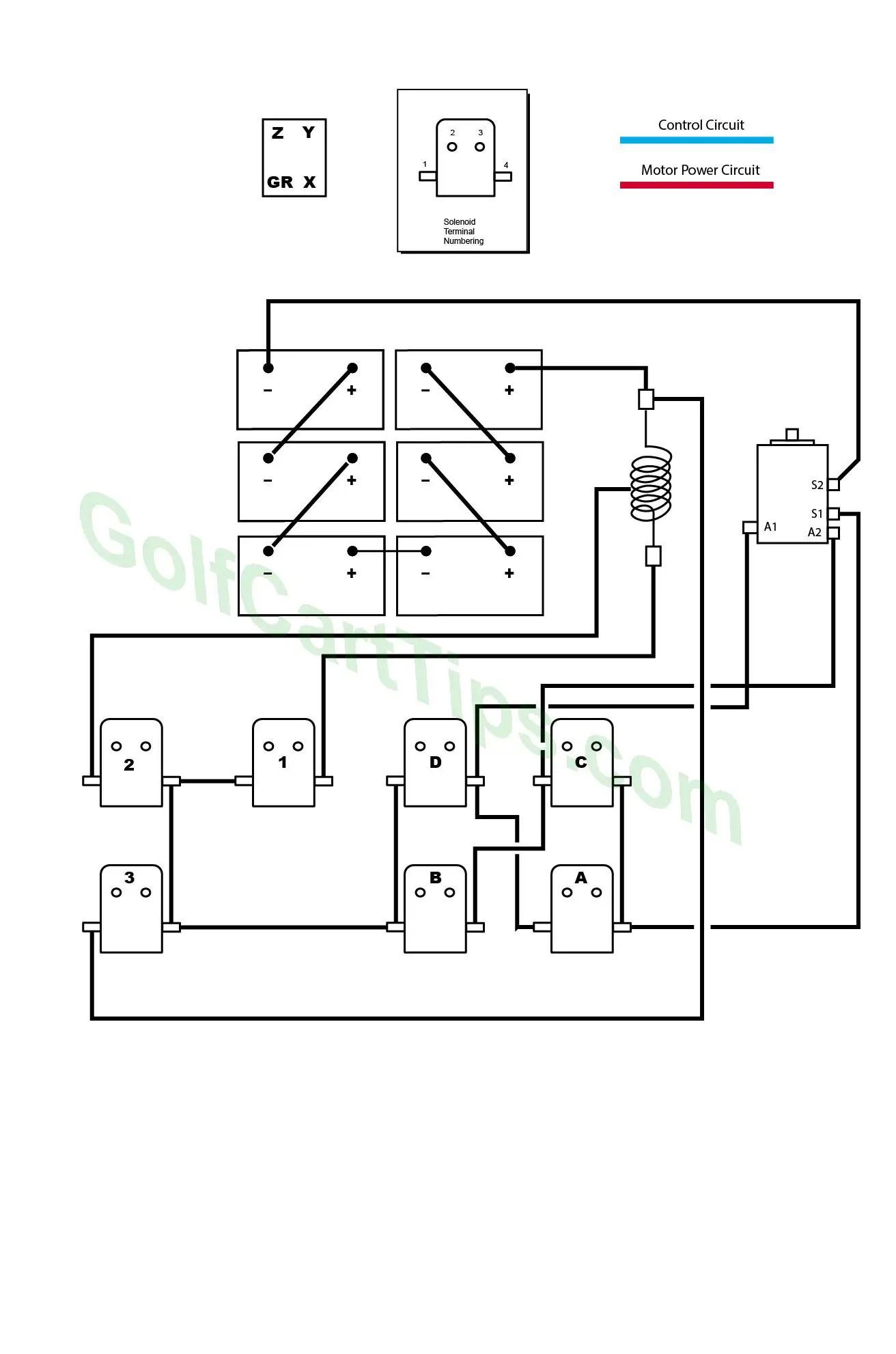 Ezgo Wiring Diagrams Model 300 Late S
