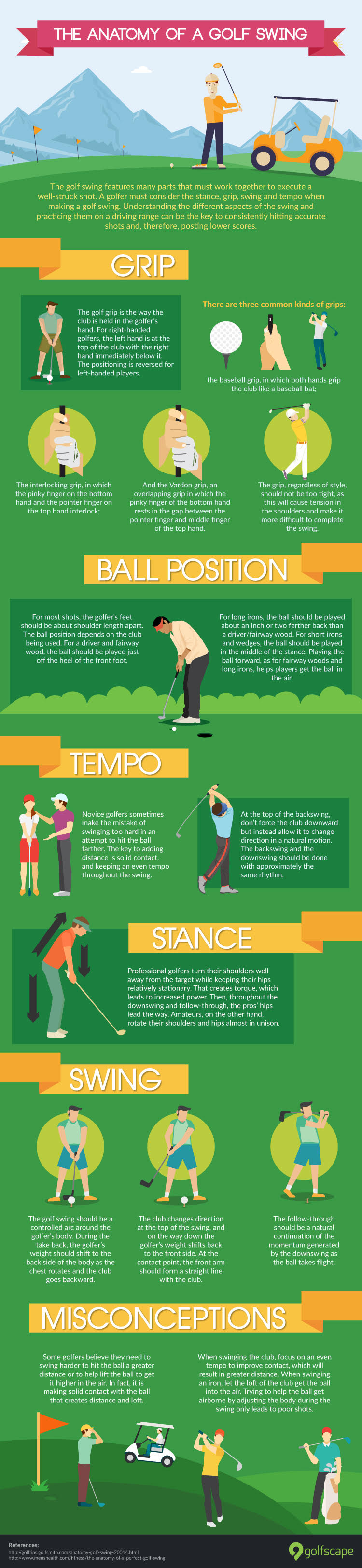 The Anatomy Of A Golf Swing Golfdashblog Accelerate