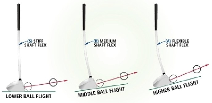 best-golf-clubs-for-ladies-beginners