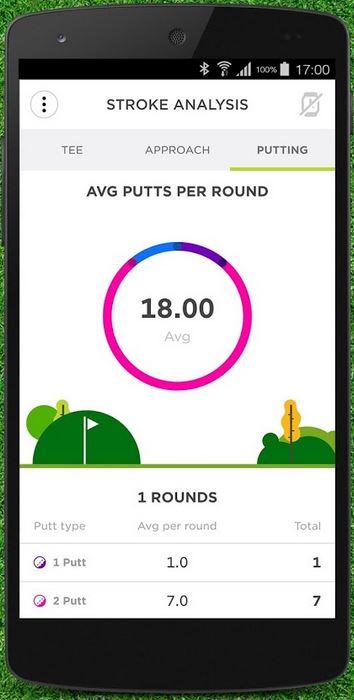 tomtom golfer 2 shot history analysis