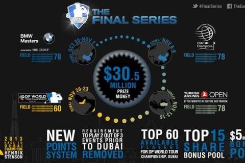 The Race to Dubai