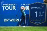 Victor Perez - Getty Images - European Tour