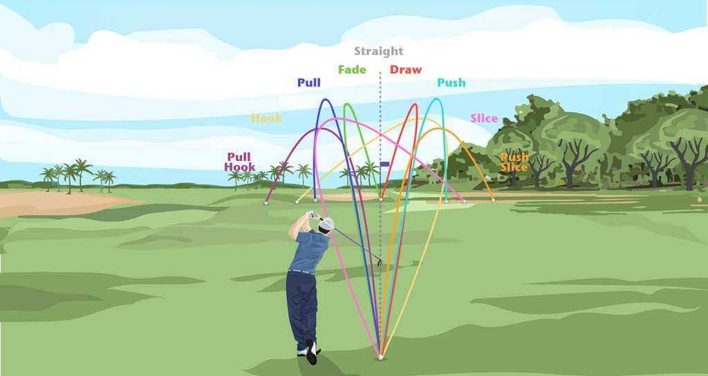 science-of-golf-ball-flight