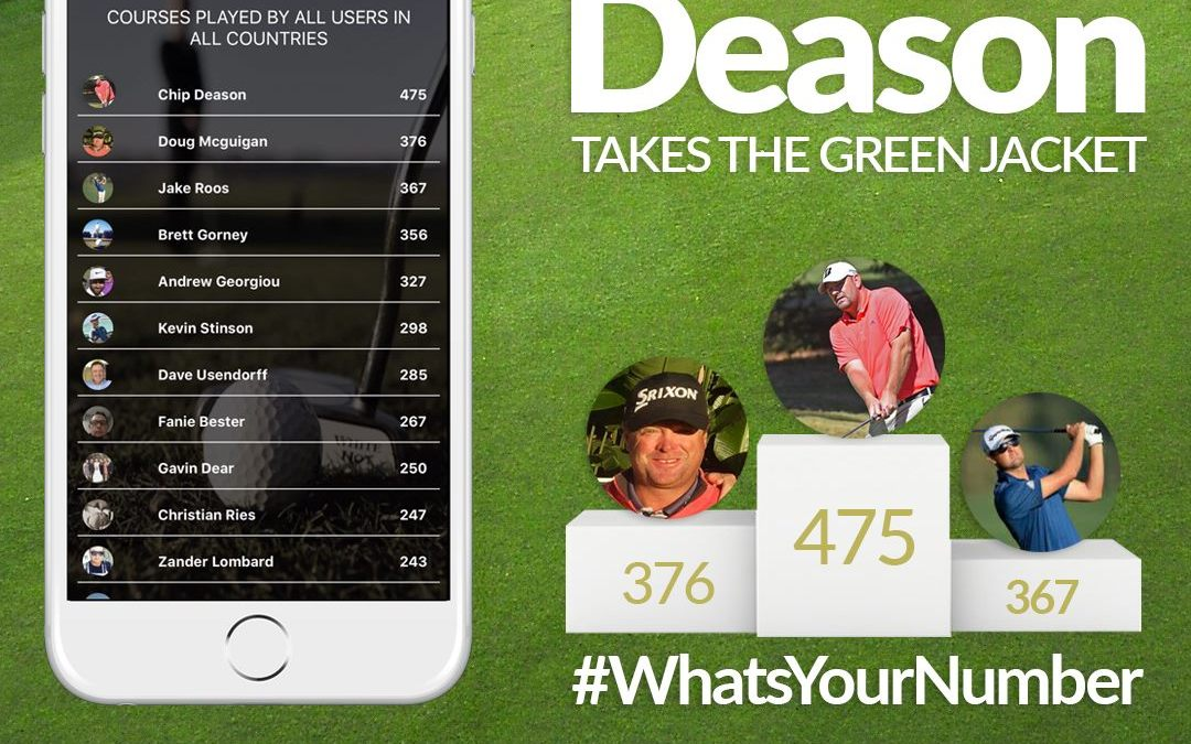 Golf-Played-App-all-users-report