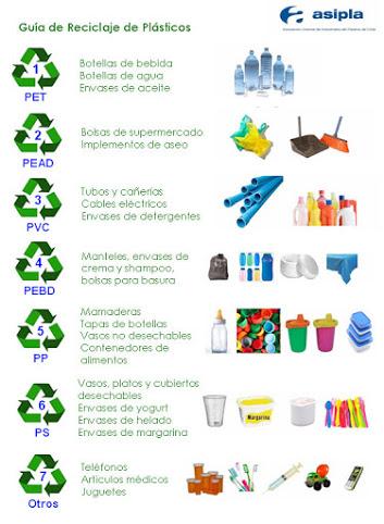 botellas-plastico-reciclar-rellenar-seguras-salud-bpa
