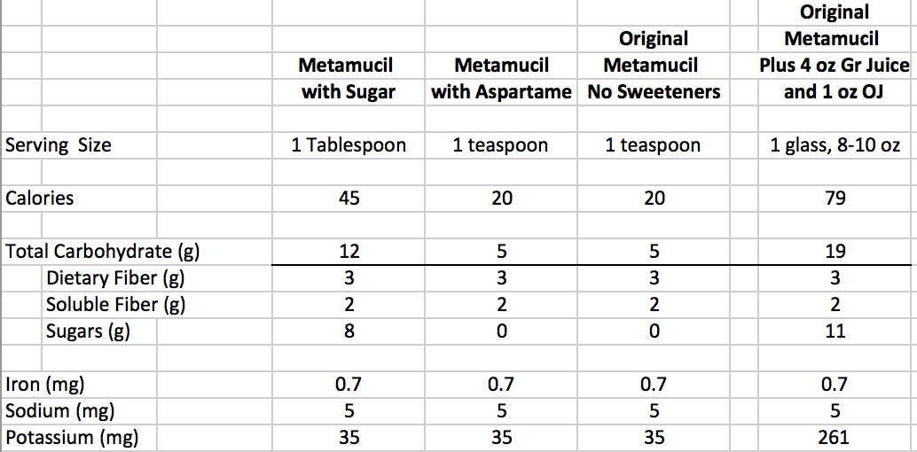 Metamucil Grapefruit OJ