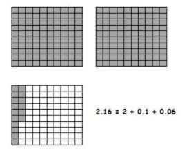 Chapter 5 grade 5 Divide Decimals 217 image 1