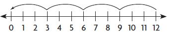 Go Math Grade 3 Answer Key Chapter 6 Understand Division Relate Subtraction and Division img 12