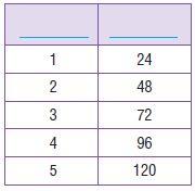 Go Math Grade 4 Answer Key Chapter 12 Relative Sizes of Measurement Units img 68