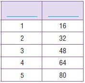 Go Math Grade 4 Answer Key Chapter 12 Relative Sizes of Measurement Units img 70