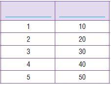 Go Math Grade 4 Answer Key Chapter 12 Relative Sizes of Measurement Units img 73