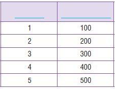Go Math Grade 4 Answer Key Chapter 12 Relative Sizes of Measurement Units img 74